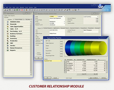 SAP Business One Customer Relationship Module