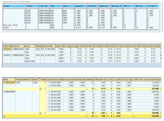 sap-poultry-management-software