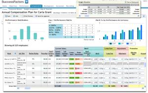 workforce-analytics-software